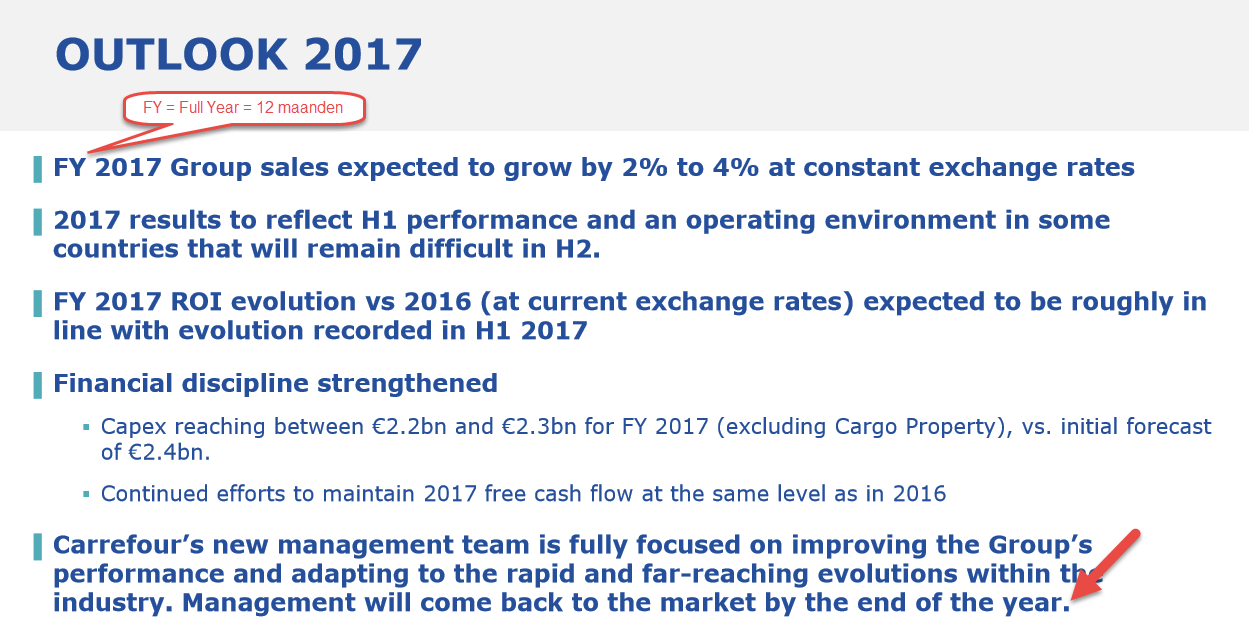 CF 1 outlook